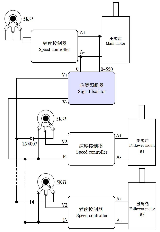 xajong drive motor